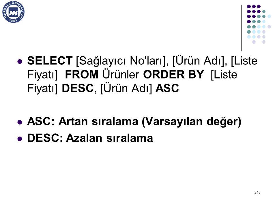 SELECT [Sağlayıcı No ları], [Ürün Adı], [Liste Fiyatı] FROM Ürünler ORDER BY [Liste Fiyatı] DESC, [Ürün Adı] ASC